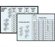 C3-55 Thread Cutting Charts