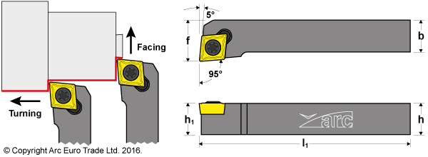 ARC SCLC-R 95deg Turning Tool Holders - Diagrams