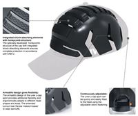 uvex u-cap sport Bump Cap - Features