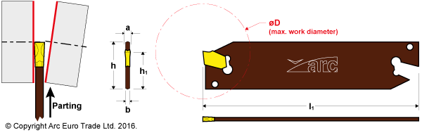 ARC NCIH Part Off Blade - Diagrams