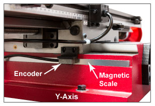 SX3.5DZP Y-Axis Magnetic Scales