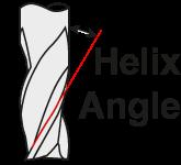 Helix angle